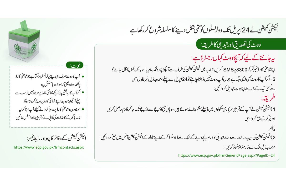 check-voter-details-pakistan